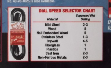 milwaukee sawzall dial speed selector chart